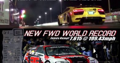 3000 hp Audi R8 vs 2000 hp Honda Civic